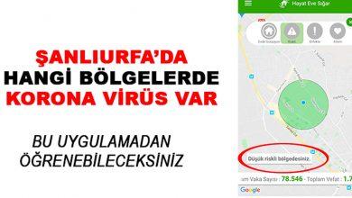 Photo of Şanlıurfa'nın Hangi Bölgelerde Korona Virüs Var?