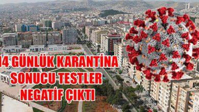 Photo of Urfa'da Karantina Kalkan Ve Karantina Kararı Veren Bölgeler