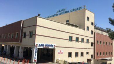 Photo of Urfa'da 1 Kişinin Koronavirüs Testi Pozitif Çıktı