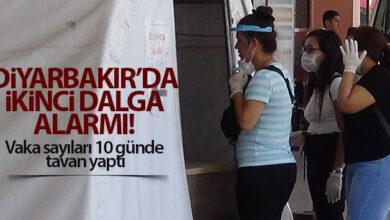 Photo of Komşu Kentte Vaka Sayıları Hızla Artıyor: Urfa'da Son Durum Ne?