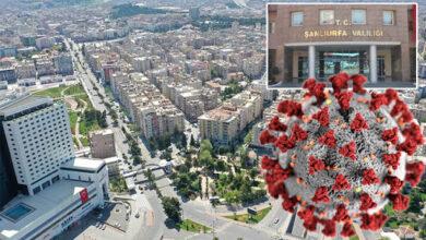 Photo of Koronavirüs Urfa'da Hızla Yayılıyor