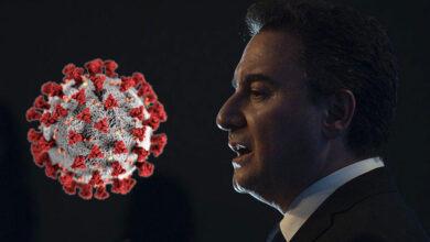 Photo of Ali Babacan'ın Koronavirüs Testi Pozitif Çıktı