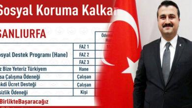 Photo of Korona Döneminde Şanlıurfa'ya Ne Kadar Yardım Yapıldı?