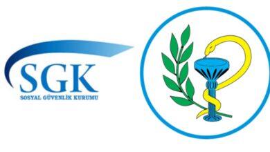 Photo of Mahkeme SGK'yı Haksız Buldu